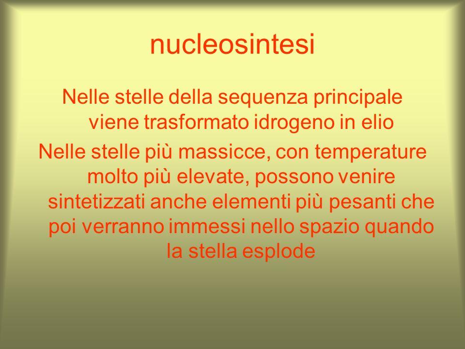 nucleosintesi Nelle stelle della sequenza principale viene trasformato idrogeno in elio.