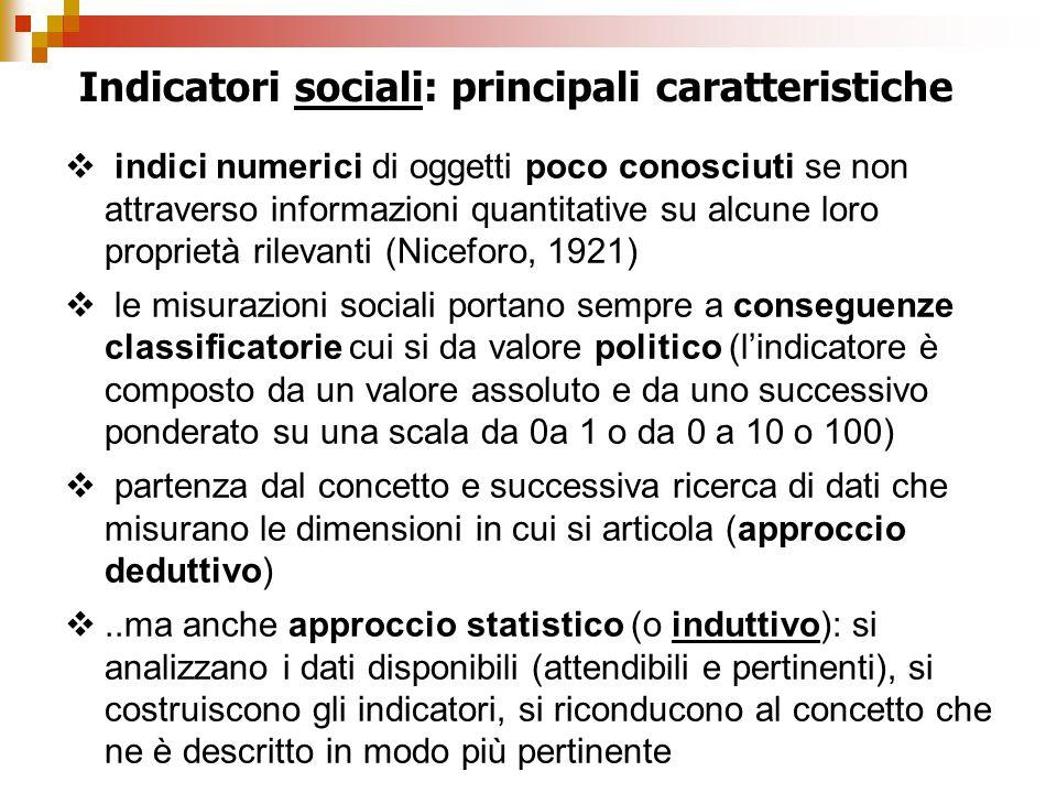 Indicatori sociali: principali caratteristiche