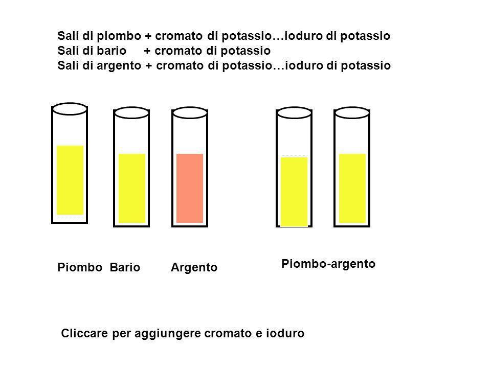 Sali di piombo + cromato di potassio…ioduro di potassio Sali di bario + cromato di potassio Sali di argento + cromato di potassio…ioduro di potassio
