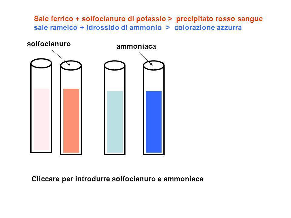 Sale ferrico + solfocianuro di potassio > precipitato rosso sangue sale rameico + idrossido di ammonio > colorazione azzurra