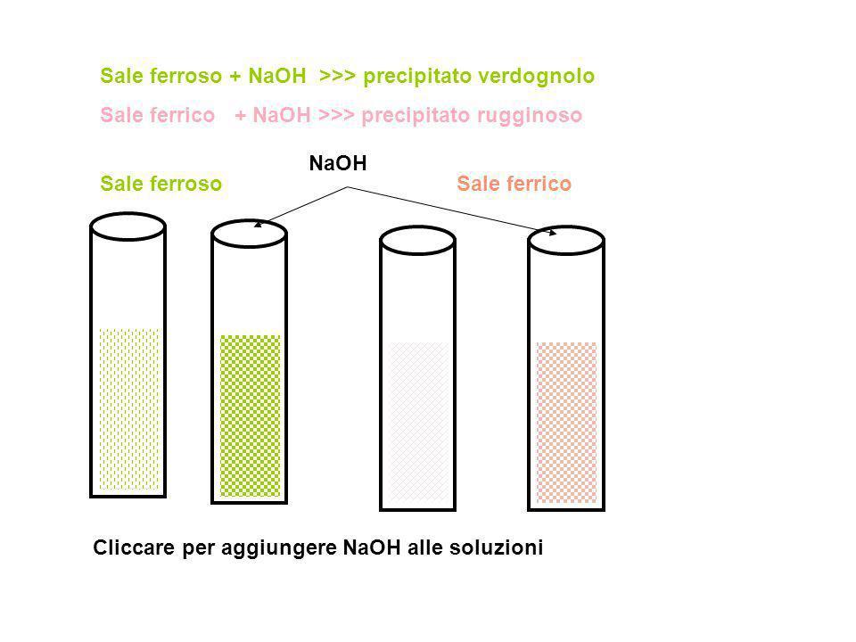 Sale ferroso + NaOH >>> precipitato verdognolo