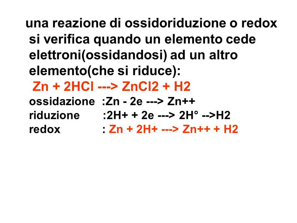 una reazione di ossidoriduzione o redox si verifica quando un elemento cede elettroni(ossidandosi) ad un altro elemento(che si riduce): Zn + 2HCl ---> ZnCl2 + H2 ossidazione :Zn - 2e ---> Zn++ riduzione :2H+ + 2e ---> 2H° -->H2 redox : Zn + 2H+ ---> Zn++ + H2