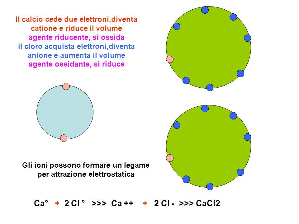 Ca° + 2 Cl ° >>> Ca ++ + 2 Cl - >>> CaCl2