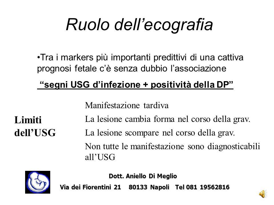 Ruolo dell'ecografia Limiti dell'USG