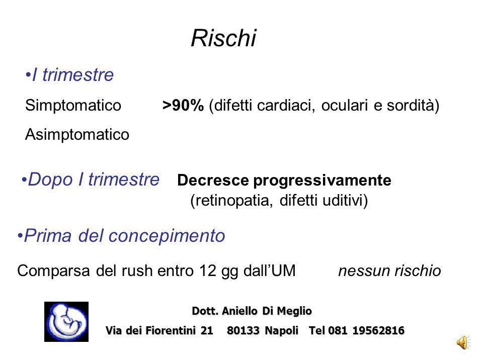 Rischi I trimestre. Simptomatico >90% (difetti cardiaci, oculari e sordità) Asimptomatico.