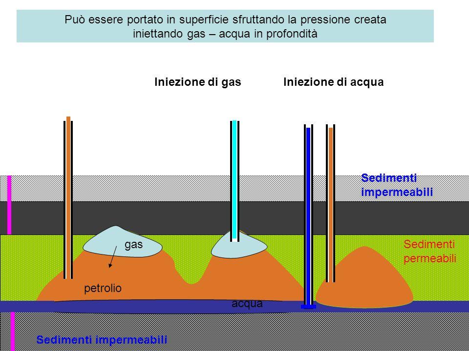 Può essere portato in superficie sfruttando la pressione creata iniettando gas – acqua in profondità