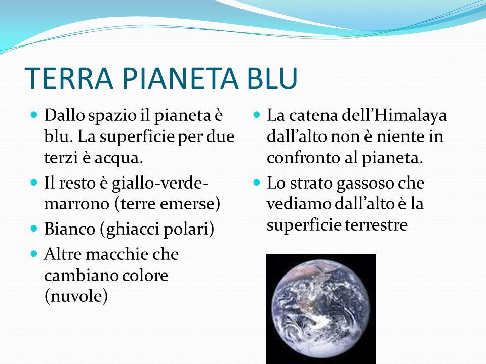 TERRA PIANETA BLU Dallo spazio il pianeta è blu. La superficie per due terzi è acqua. Il resto è giallo-verde-marrono (terre emerse)