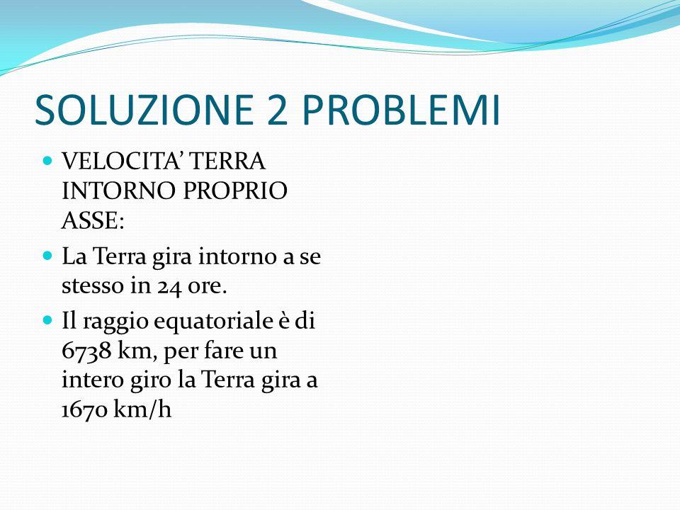 SOLUZIONE 2 PROBLEMI VELOCITA' TERRA INTORNO PROPRIO ASSE: