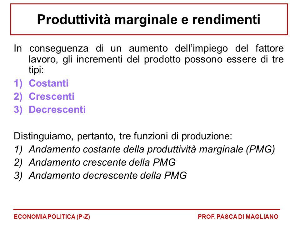 Produttività marginale e rendimenti