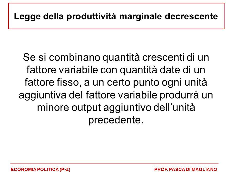 Legge della produttività marginale decrescente