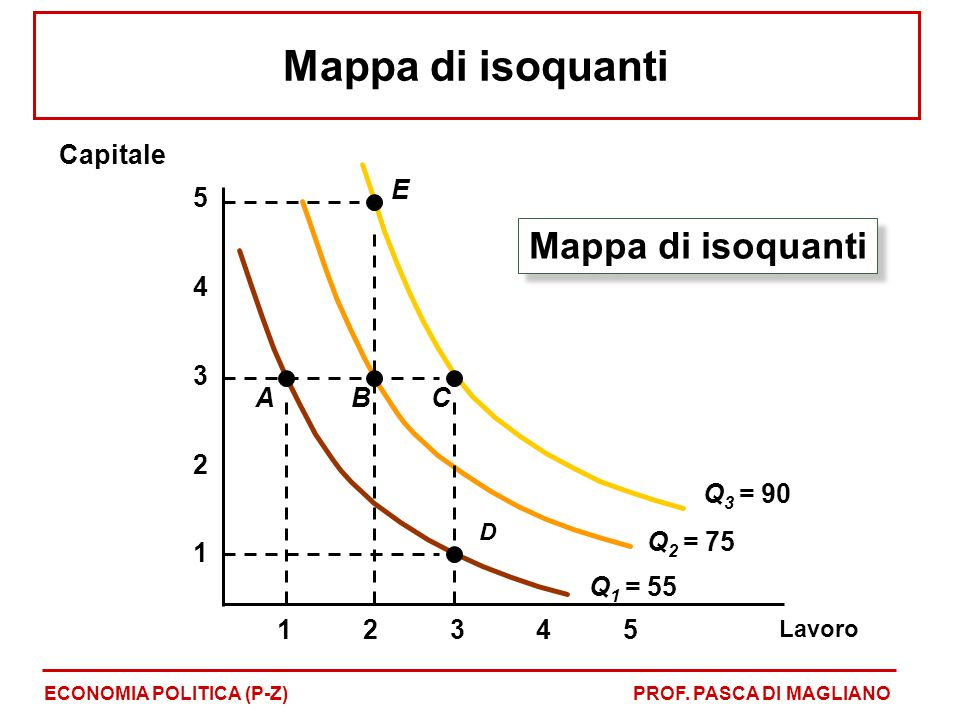Mappa di isoquanti Mappa di isoquanti 1 2 3 4 5 Q1 = 55 A B Q2 = 75