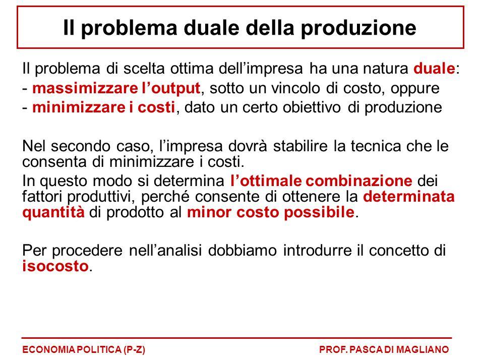 Il problema duale della produzione