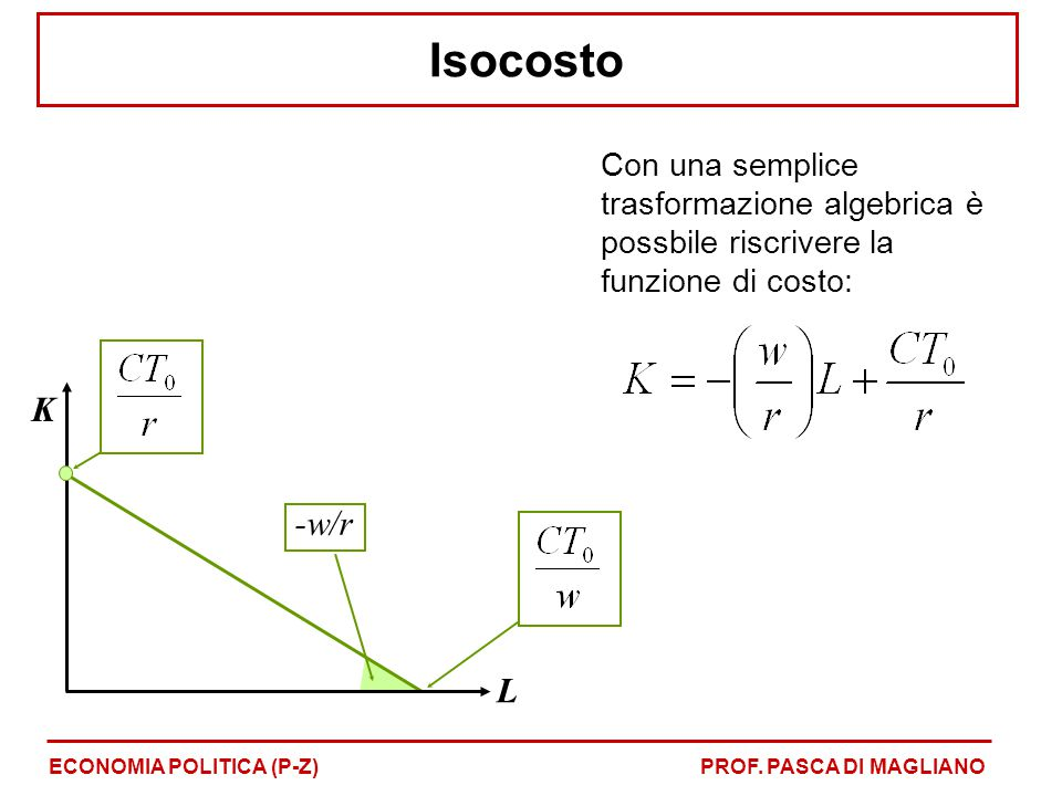 Isocosto Con una semplice trasformazione algebrica è possbile riscrivere la funzione di costo: K. -w/r.