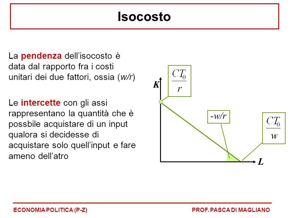 Isocosto La pendenza dell'isocosto è data dal rapporto fra i costi unitari dei due fattori, ossia (w/r)