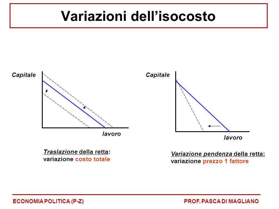 Variazioni dell'isocosto