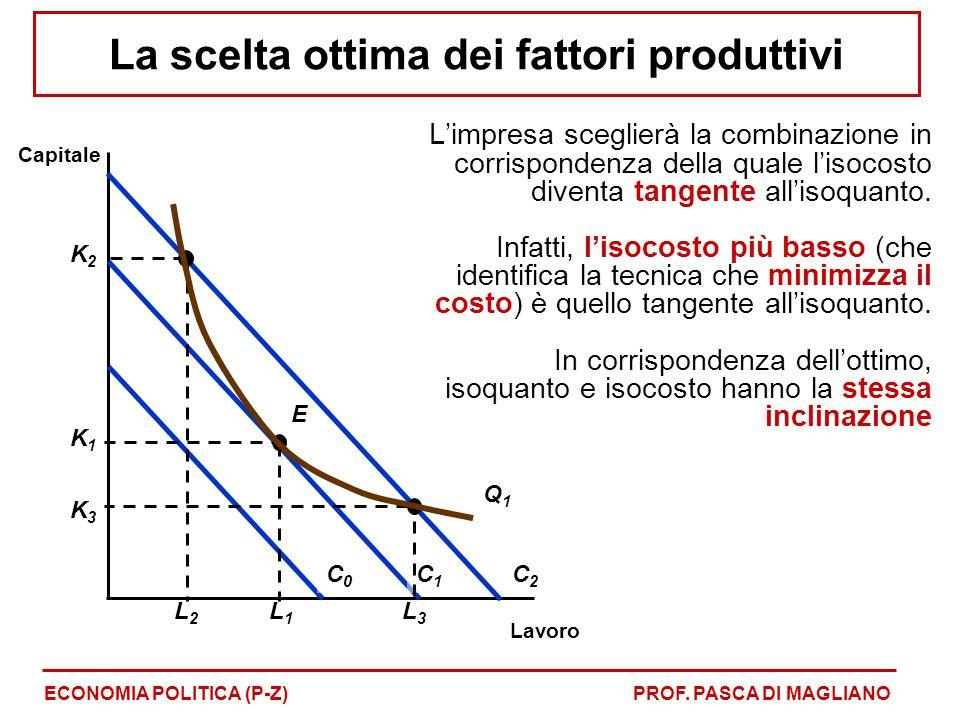 La scelta ottima dei fattori produttivi