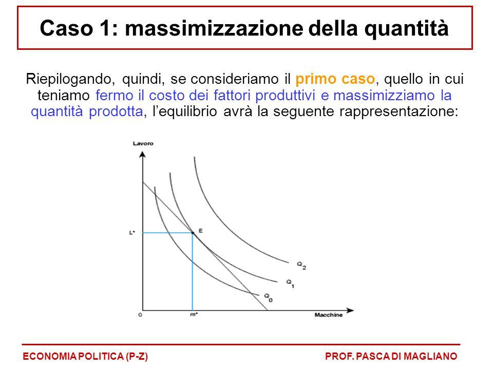 Caso 1: massimizzazione della quantità