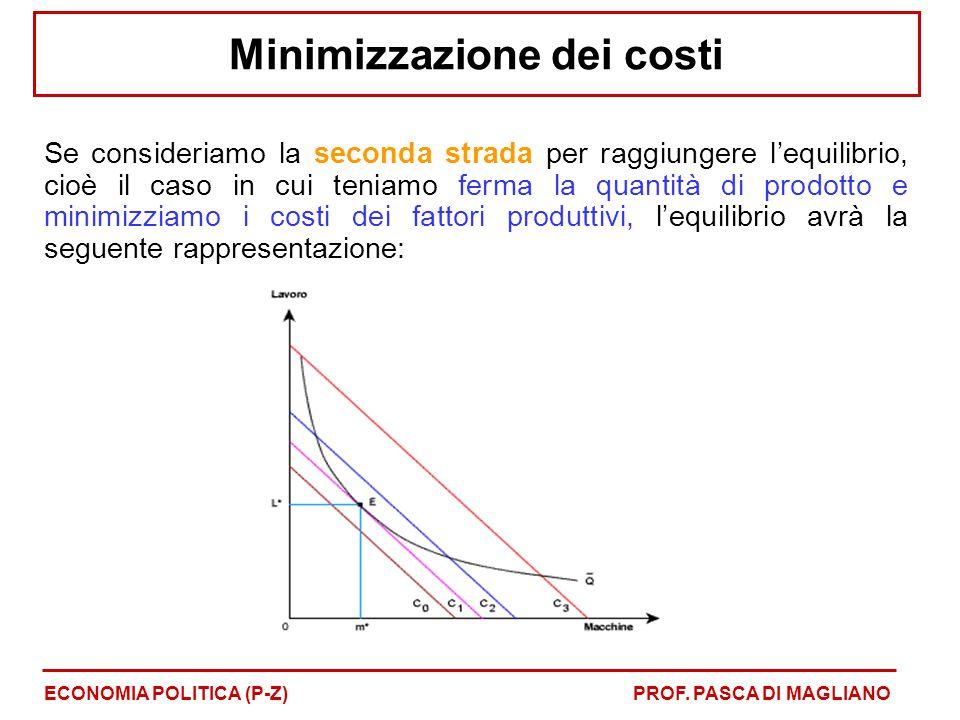 Minimizzazione dei costi