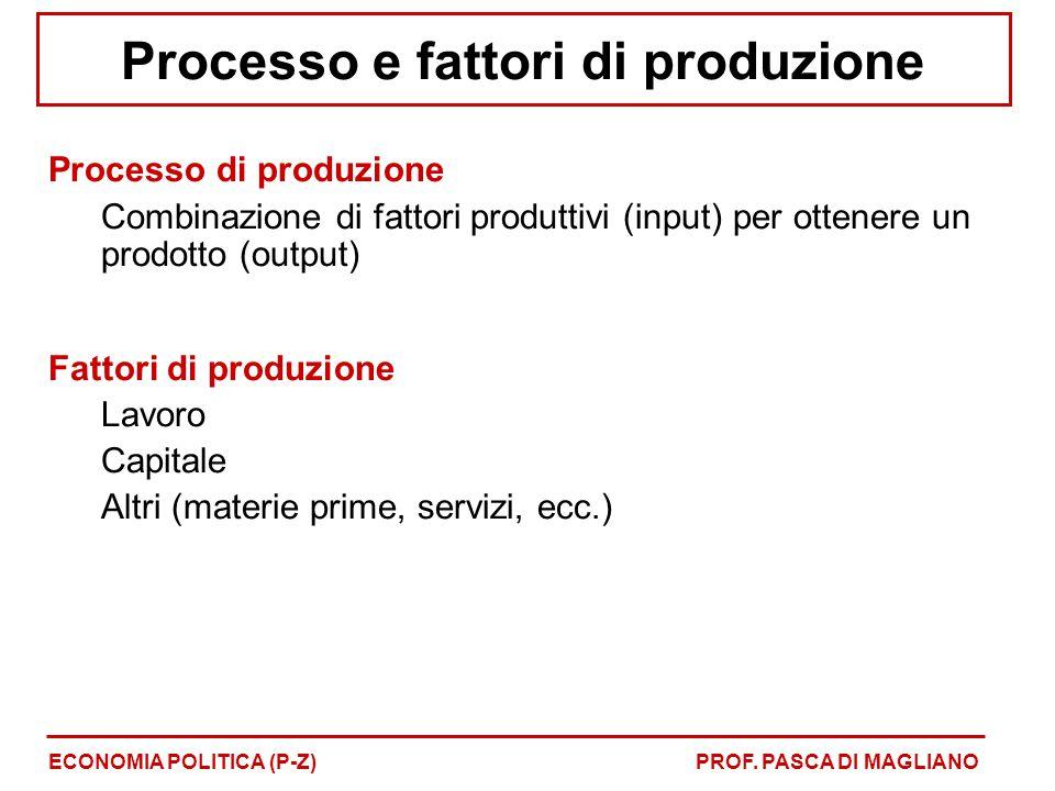 Processo e fattori di produzione