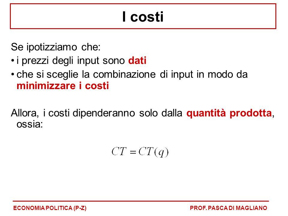 I costi Se ipotizziamo che: i prezzi degli input sono dati