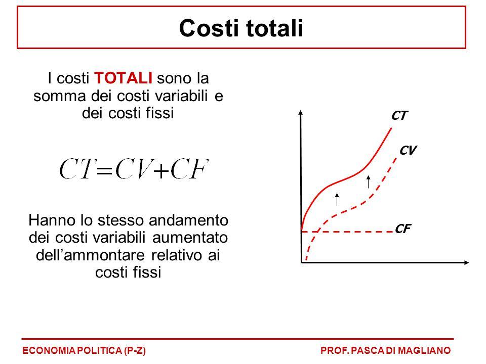 I costi TOTALI sono la somma dei costi variabili e dei costi fissi