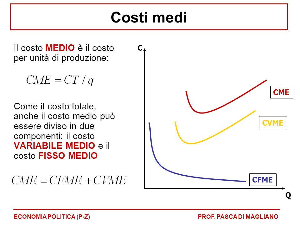 Costi medi Il costo MEDIO è il costo per unità di produzione: