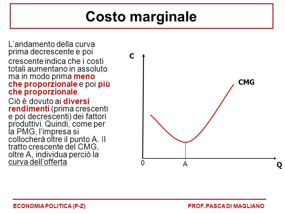 Costo marginale L'andamento della curva prima decrescente e poi