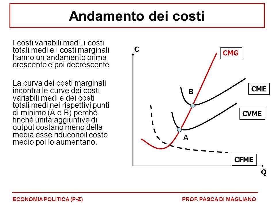 Andamento dei costi I costi variabili medi, i costi totali medi e i costi marginali hanno un andamento prima crescente e poi decrescente.