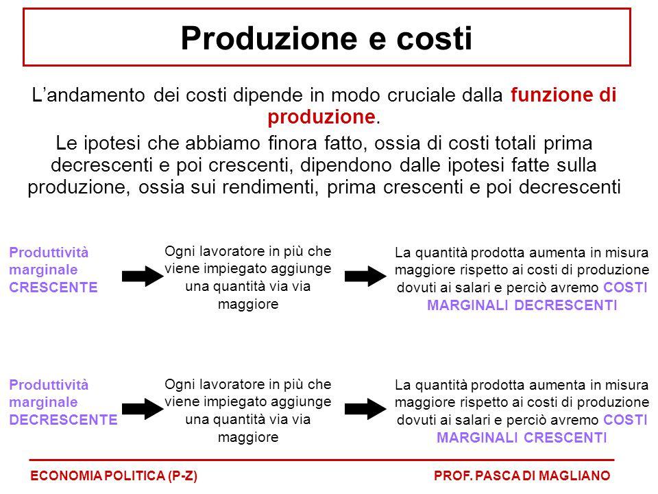 Produzione e costi L'andamento dei costi dipende in modo cruciale dalla funzione di produzione.