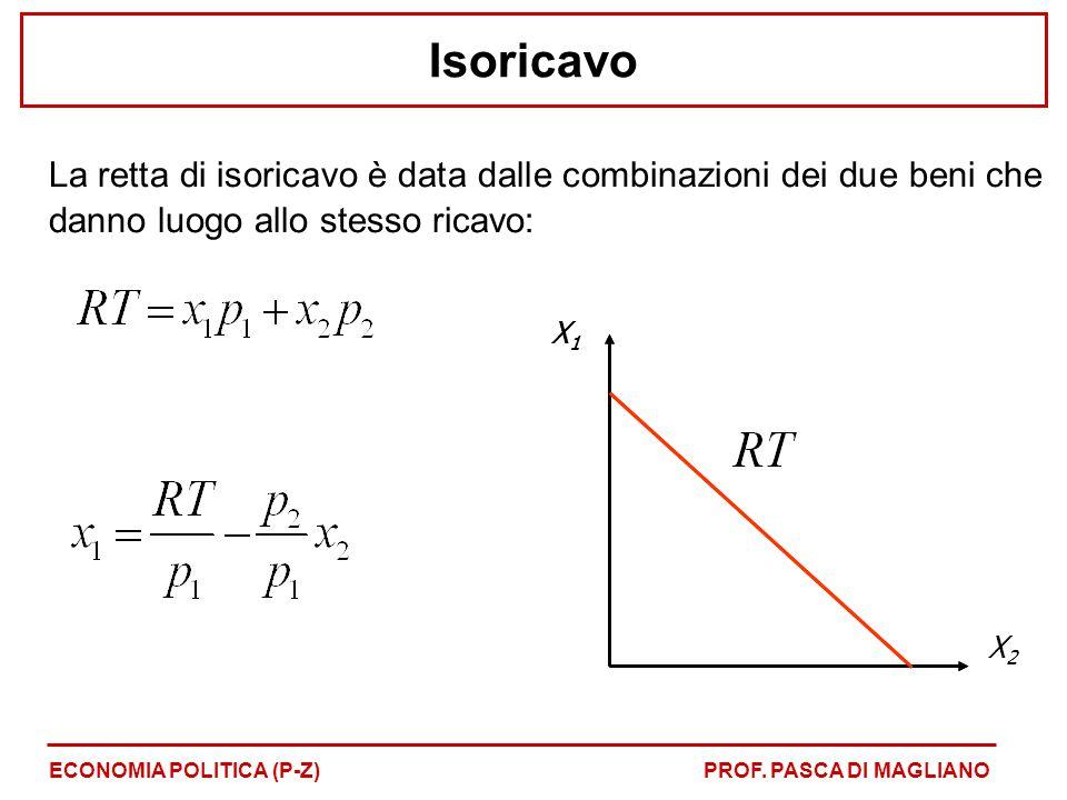 Isoricavo La retta di isoricavo è data dalle combinazioni dei due beni che danno luogo allo stesso ricavo: