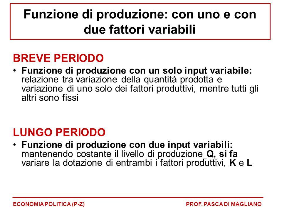 Funzione di produzione: con uno e con due fattori variabili