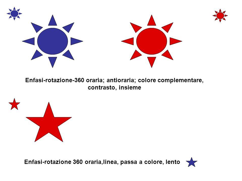 Enfasi-rotazione-360 oraria; antioraria; colore complementare, contrasto, insieme
