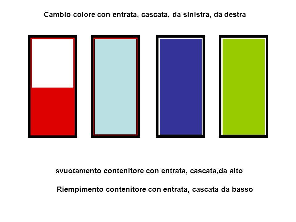 Cambio colore con entrata, cascata, da sinistra, da destra