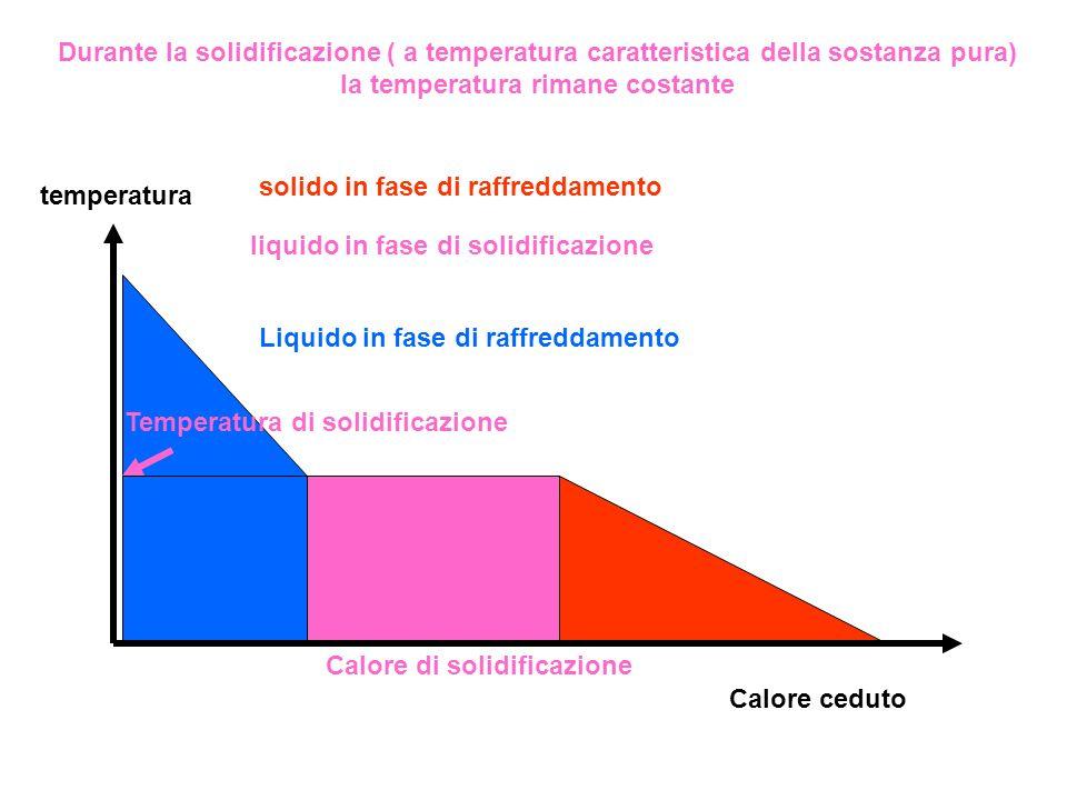 Durante la solidificazione ( a temperatura caratteristica della sostanza pura) la temperatura rimane costante