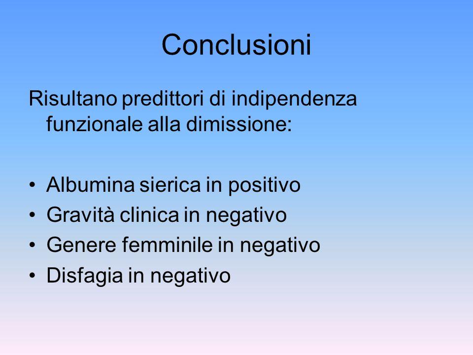 Conclusioni Risultano predittori di indipendenza funzionale alla dimissione: Albumina sierica in positivo.