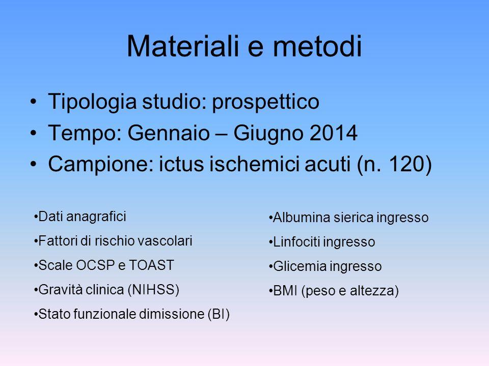 Materiali e metodi Tipologia studio: prospettico