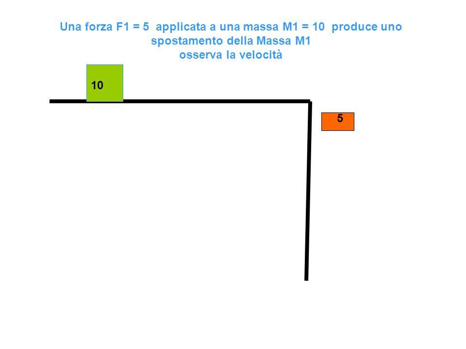 Una forza F1 = 5 applicata a una massa M1 = 10 produce uno spostamento della Massa M1 osserva la velocità
