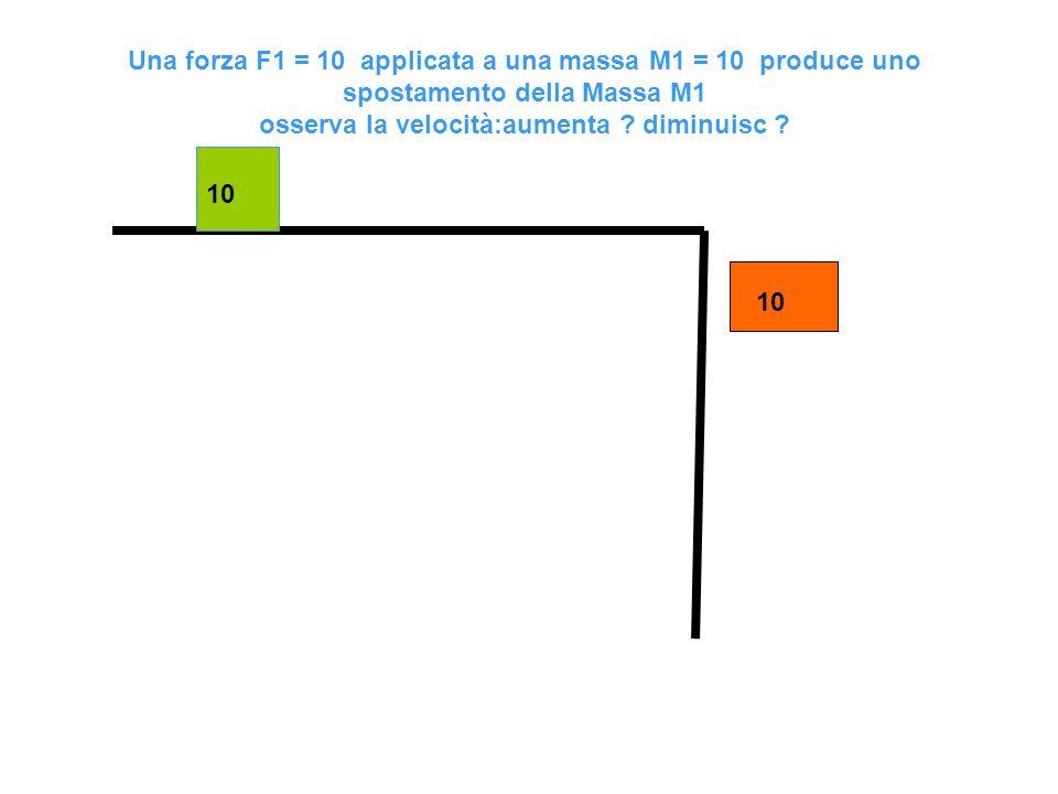 Una forza F1 = 10 applicata a una massa M1 = 10 produce uno spostamento della Massa M1 osserva la velocità:aumenta diminuisc