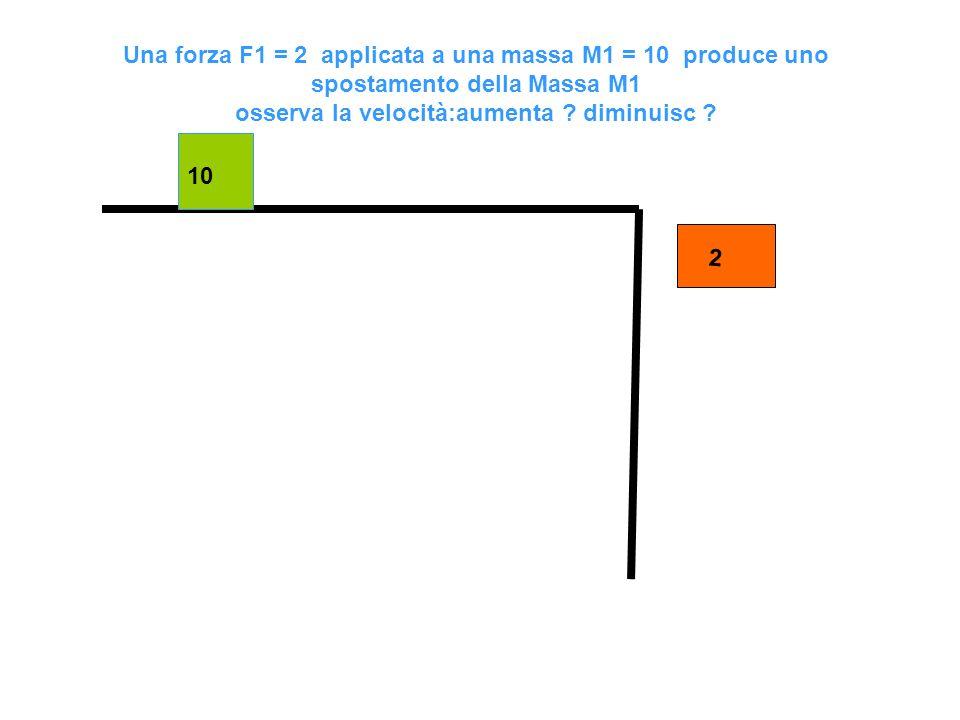 Una forza F1 = 2 applicata a una massa M1 = 10 produce uno spostamento della Massa M1 osserva la velocità:aumenta diminuisc