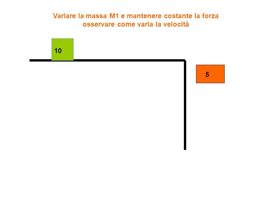 Variare la massa M1 e mantenere costante la forza osservare come varia la velocità