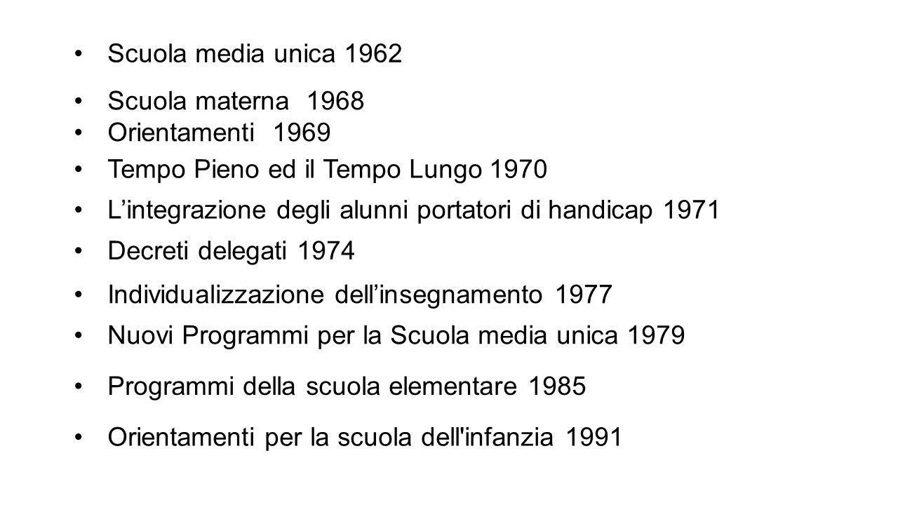 Scuola media unica 1962 Scuola materna 1968. Orientamenti 1969. Tempo Pieno ed il Tempo Lungo 1970.