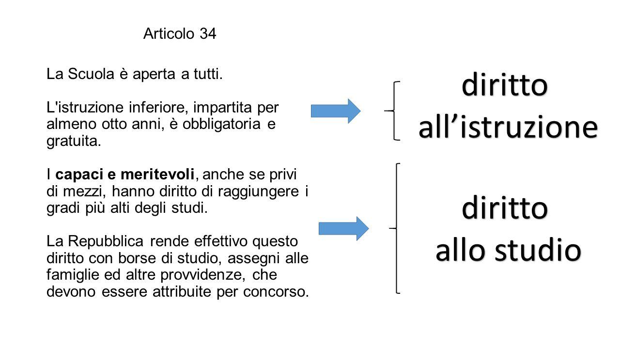 diritto all'istruzione diritto allo studio Articolo 34