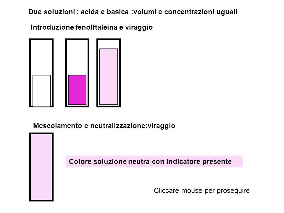 Due soluzioni : acida e basica :volumi e concentrazioni uguali