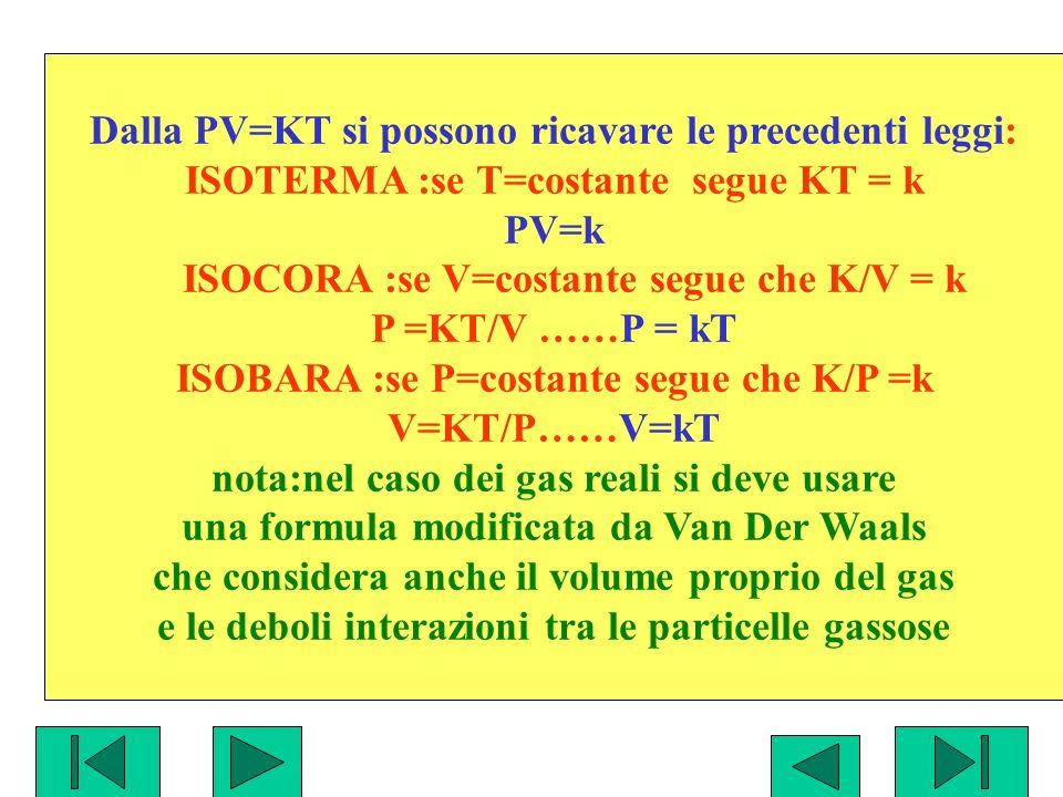 Dalla PV=KT si possono ricavare le precedenti leggi: