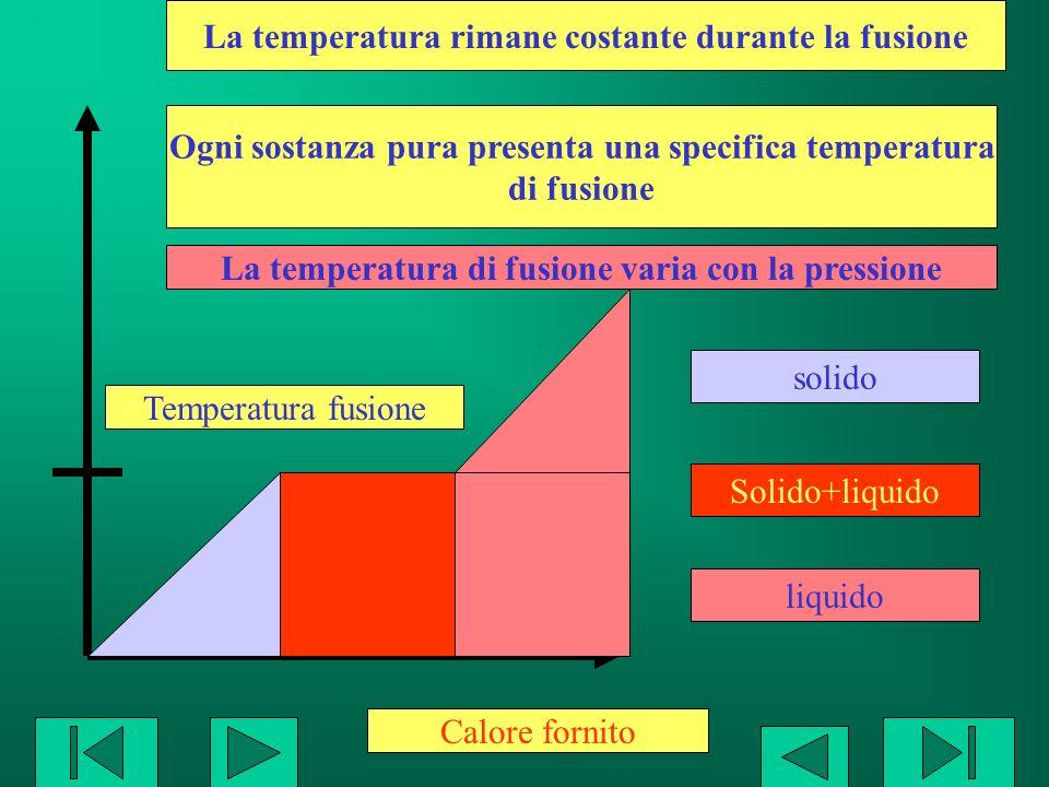 La temperatura rimane costante durante la fusione