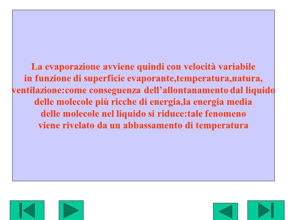 La evaporazione avviene quindi con velocità variabile