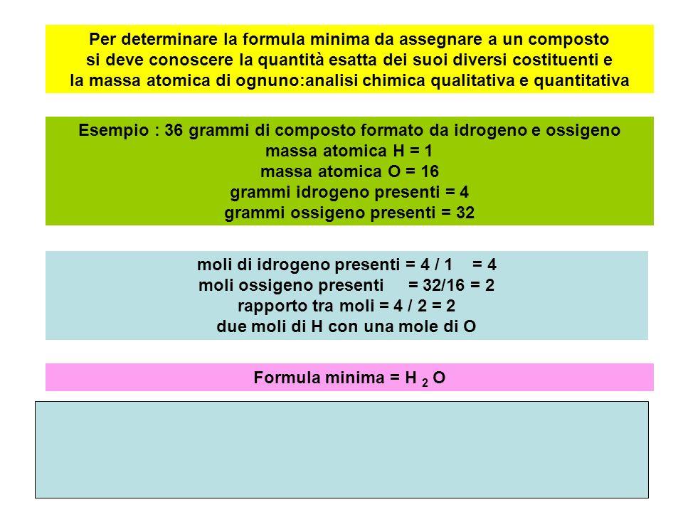 Per determinare la formula minima da assegnare a un composto si deve conoscere la quantità esatta dei suoi diversi costituenti e la massa atomica di ognuno:analisi chimica qualitativa e quantitativa