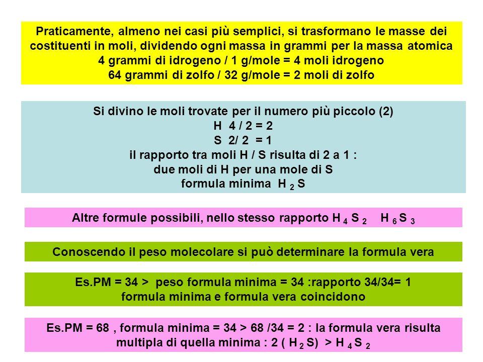 Altre formule possibili, nello stesso rapporto H 4 S 2 H 6 S 3