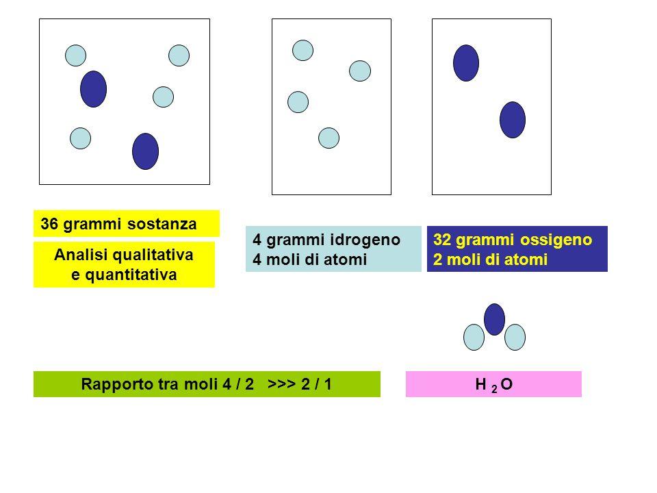 4 grammi idrogeno 4 moli di atomi 32 grammi ossigeno 2 moli di atomi