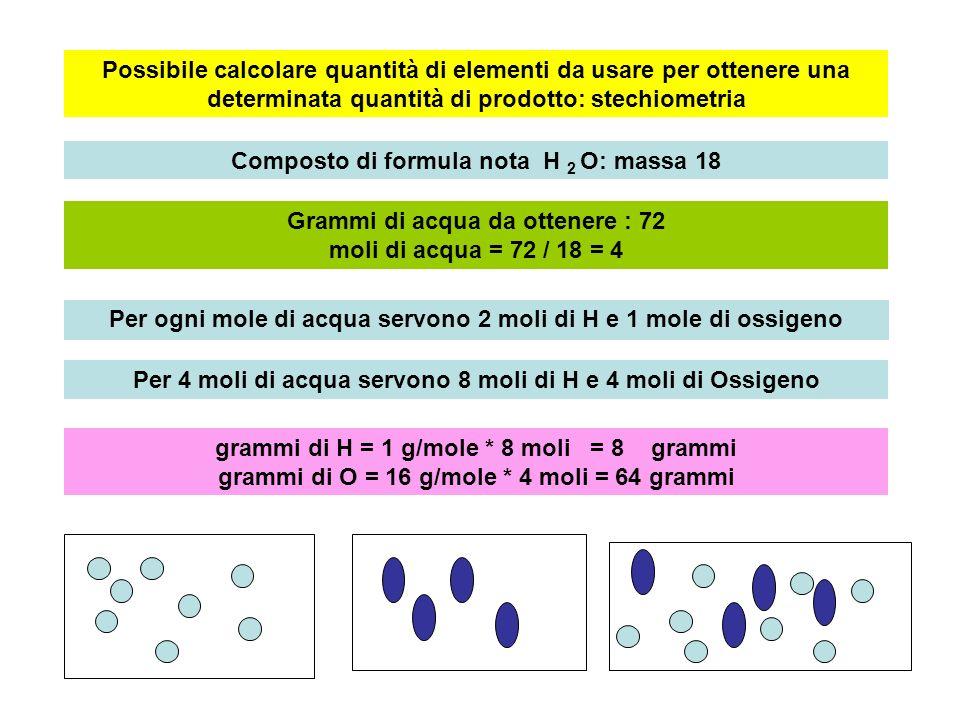 Composto di formula nota H 2 O: massa 18